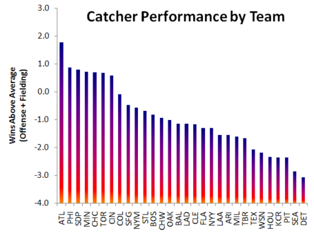 Mlbcatcher-080910_medium