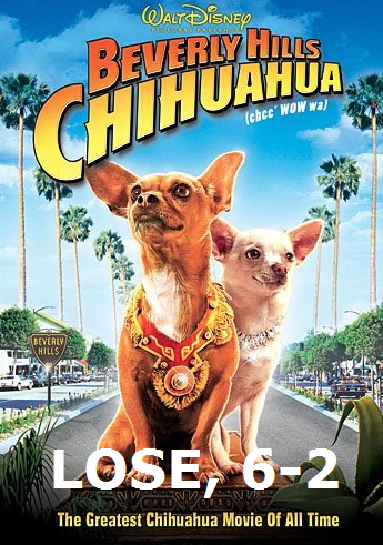 Chihuahua_lose_6-2_medium