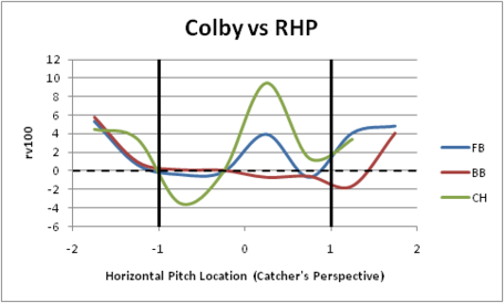 Colby_rhp_all_medium