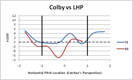 Colby_lhp_all_medium