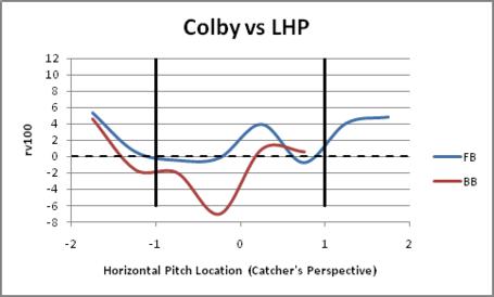 Colby_lhp_all_medium