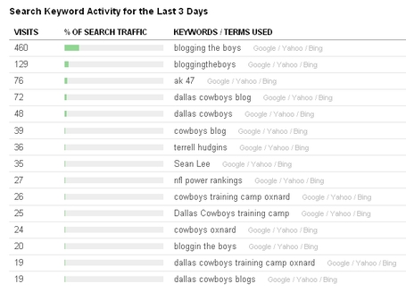 Search_activity_medium