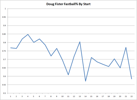 Fisterfastball_medium