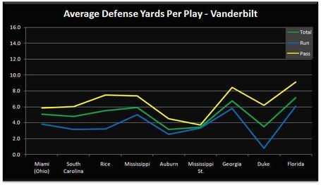 Vandy_defense_medium