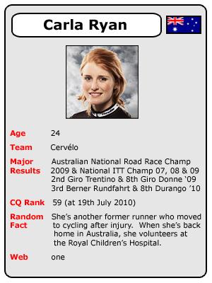 Carla_card_medium