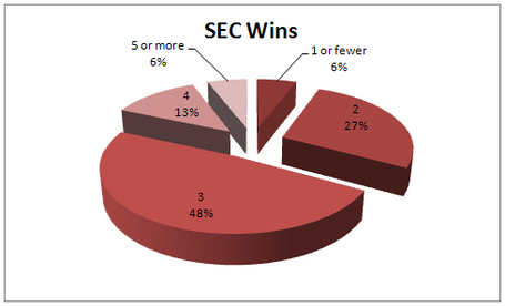 Surveymississippistatesecwins_medium