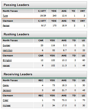 Clemson_north_texas_individual_statistics_medium