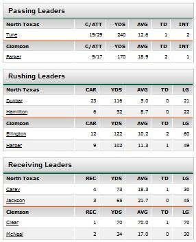 Clemson_north_texas_individual_statistics_medium