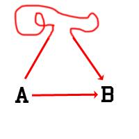 A-to-b_medium