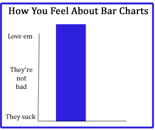 Bar-chart-feelings_medium
