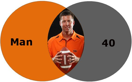 Gundy_2_circle_venn_medium
