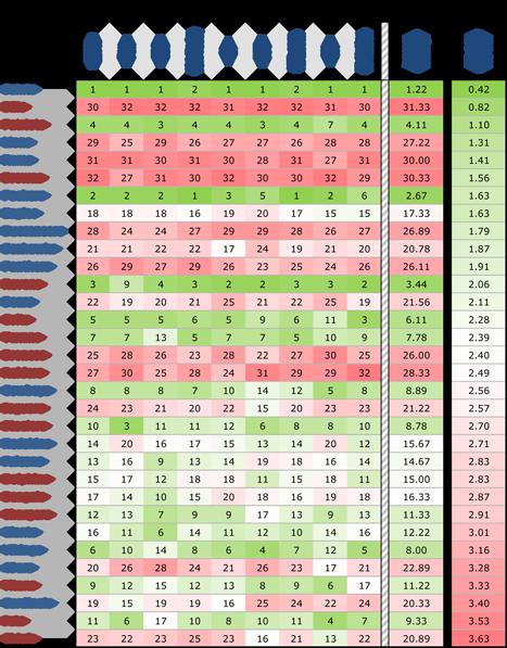 high school football rankings rivals