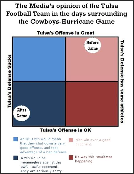 Tulsa_game_medium