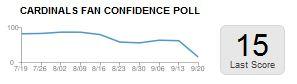 Cards_fan_confidence_medium