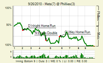 Mets_phillies_0_83_live_medium