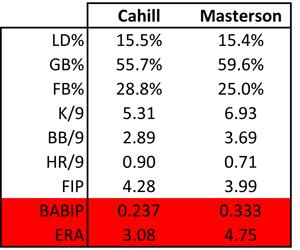 Cahillmasterson_medium