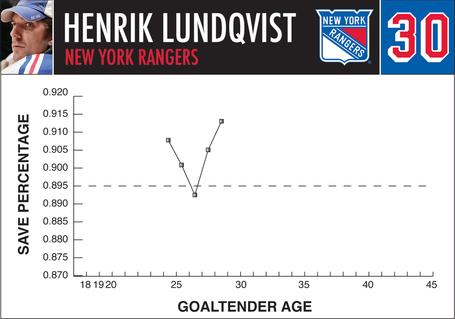 Lundqvist_sv__medium