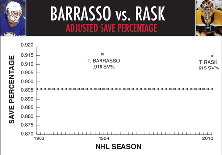 Barrasso_rask_adj_medium