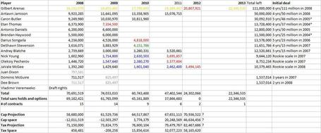 Contracts_medium