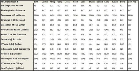 Week_4_nfl_picks_medium