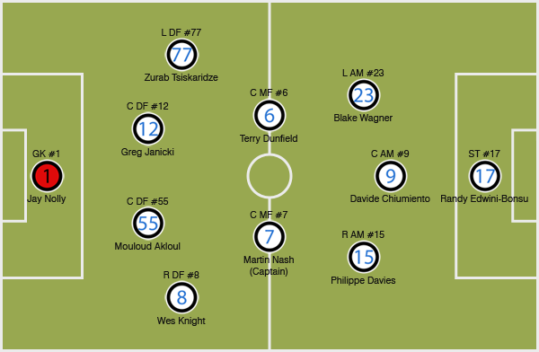 Proposed Whitecaps playoff lineup for the Portland series
