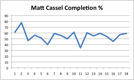 [Image: cassel_completion_percentage_medium.png]