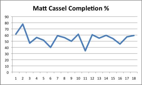 [Image: cassel_completion_percentage_medium.png]