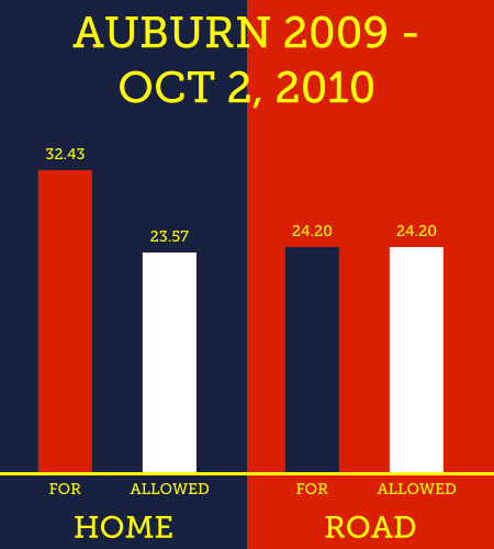Auburn_splits_medium