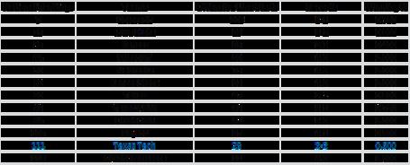 Ol_chart_medium