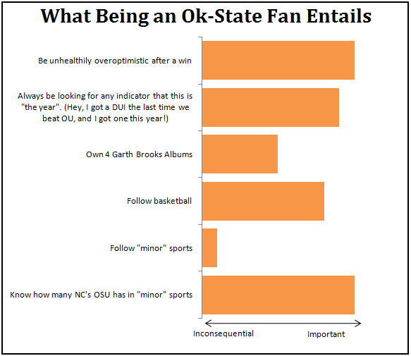 Oklahoma_state_fan_medium