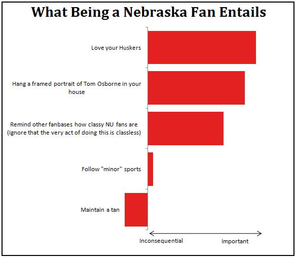 Nebraska_fan_medium