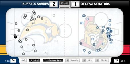 Sens-sabres_10-8-10_medium