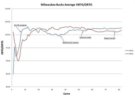 Bucks_rating_average_medium