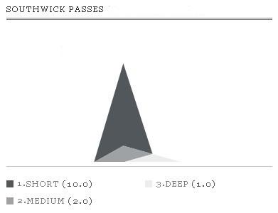 Southwick_medium