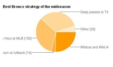Strategy_medium