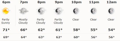Oregon forecast