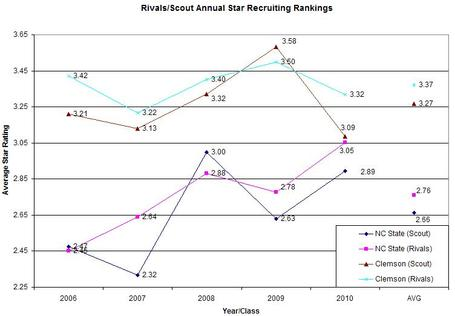 Average_star_rankings_medium
