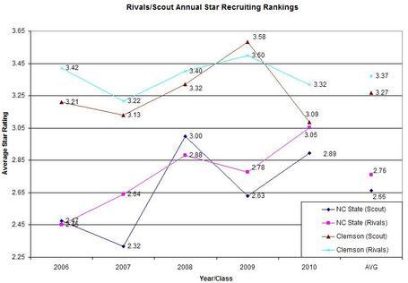 Average_star_rankings_medium