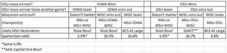 Bowl_scenarios_medium