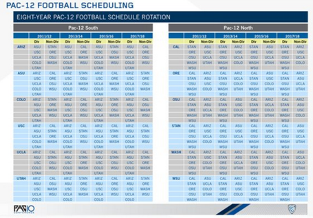 Pac-12_schedule_chart_medium