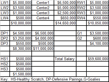 Salary_cap_medium