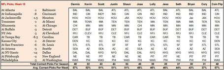 Nfl_week_10_picks_medium