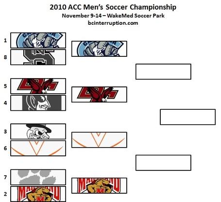 Acc-soccer_medium