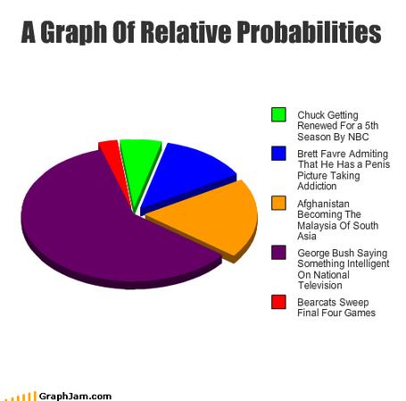 Graph_1_medium
