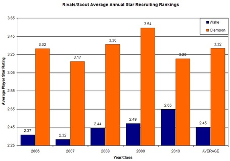 Overall_average_annual_star_ratingjpeg_medium