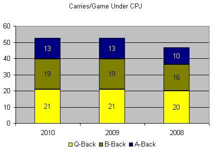 Gameplan1_medium