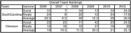 Overall_annual_rankings_table_medium
