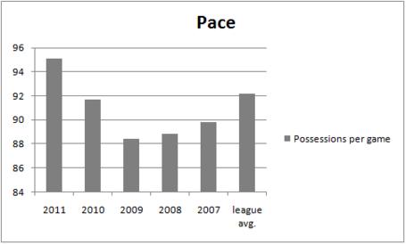 Pace_medium