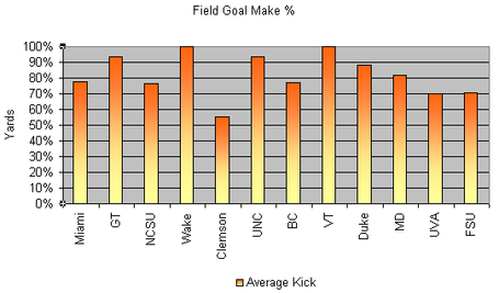Fieldgoals2_medium