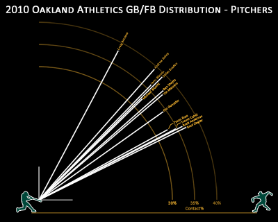 Pitcherbatvectors400